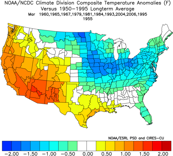 march analogs.png