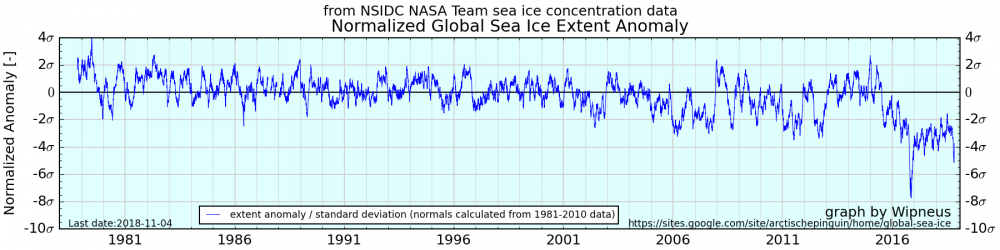 nsidc_global_extent_normanomaly.png