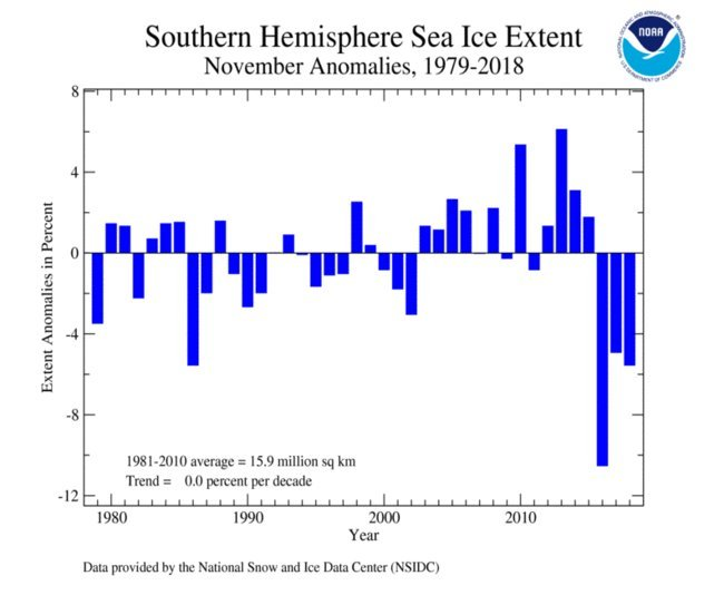antarctic seaice.jpg