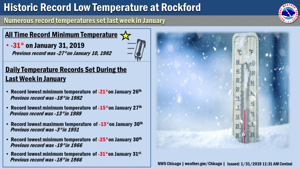 RFD_record_temps.thumb.png.b35dbc32b3a152b53f8bb07e3c30205a.png