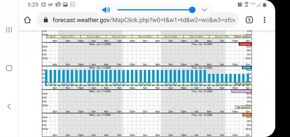 Screenshot_20200110-172917_Chrome.jpg