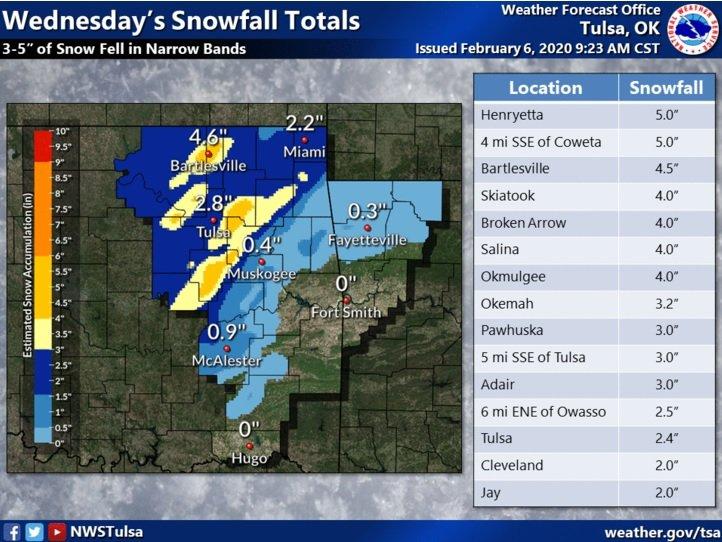 snowfall total.jpg