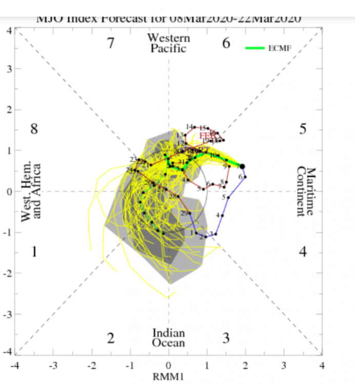 Frontier Weather  MJO Viewer.png