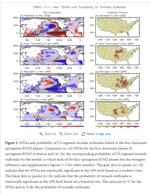 US regional tornado outbreaks and their links to spring ENSO phases and North Atlantic SST variability - IOPscience.png