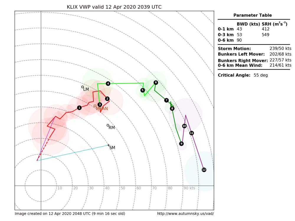 hodograph.thumb.png.f0b73934351162e3c2ce262a045c7e94.png