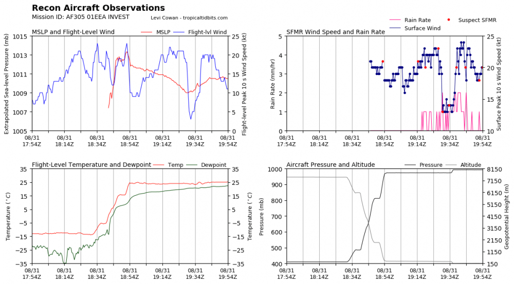 recon_AF305-01EEA-INVEST_timeseries.png