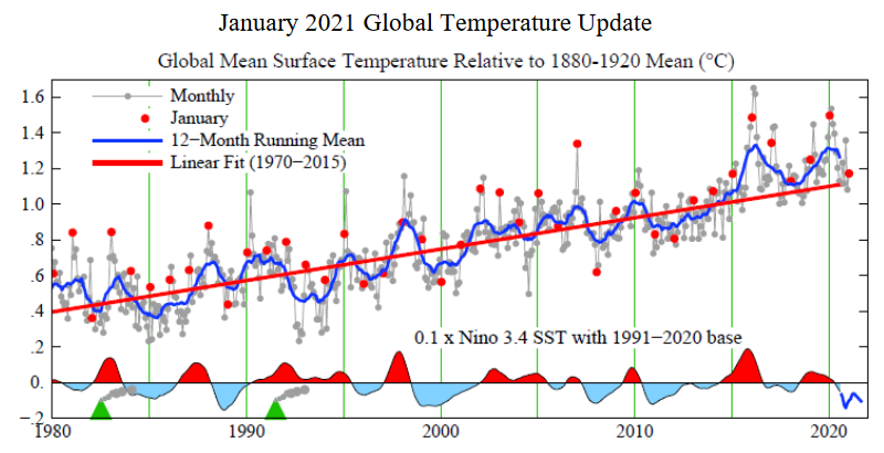 Screenshot_2021-02-13 January2021 pdf.png